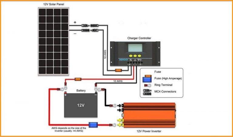 How to Build Solar Generators